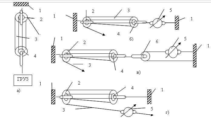 Сдвоенная запорная арматура со спускным вентилем пб 09 297 99