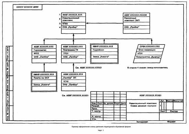 Структурная схема ескд