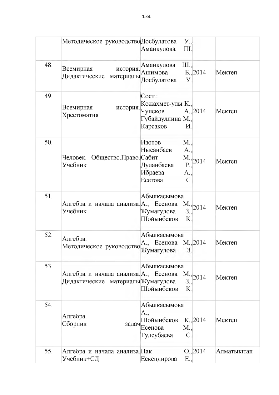 Класс абылкасымов 10 гдз шойынбеков алгебра